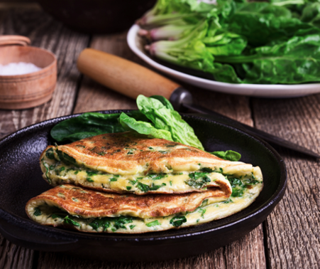 Eating Protein At Breakfast Helps With Weight Loss